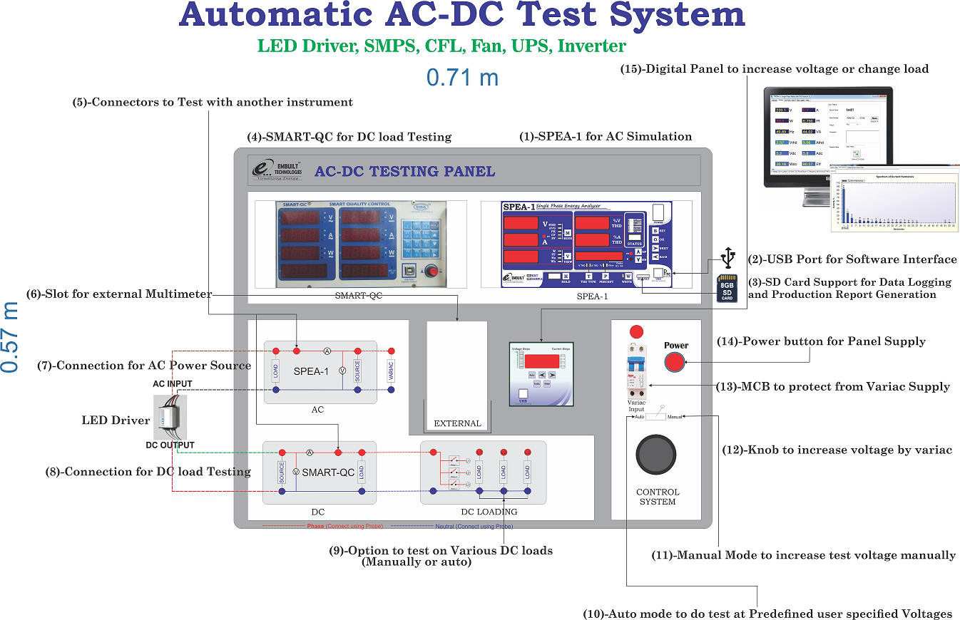 LED Driver Testing Panel | LED Driver Testing with THD ... on