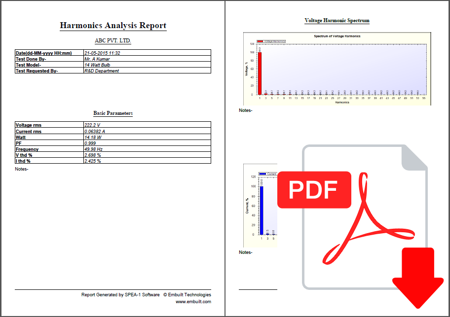 Download Harmonics Spectrum Report of 14 W Incandescent  bulb