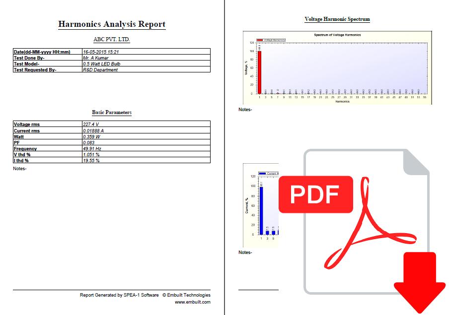 Download Harmonics Spectrum Report of 0.5 Watt LED Bulb